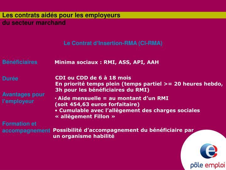 Les contrats aidés pour les employeurs