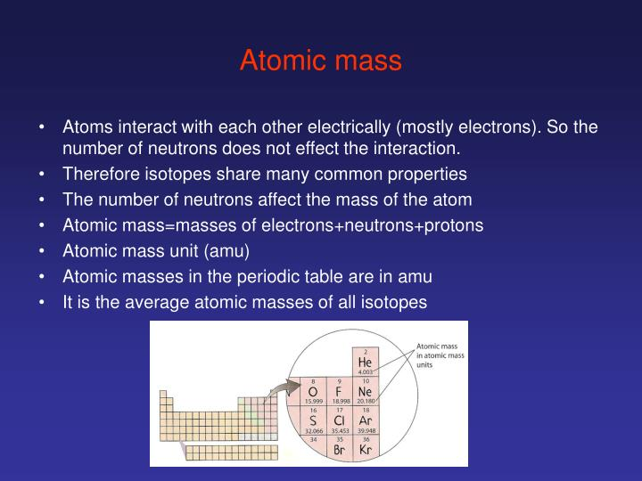 Chapter 14 Atoms And The Periodic Table on Unit Atoms And The Periodic Table