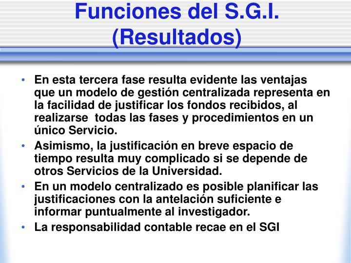 Funciones del S.G.I. (Resultados)