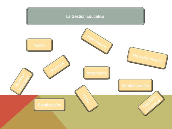La Gestión Educativa