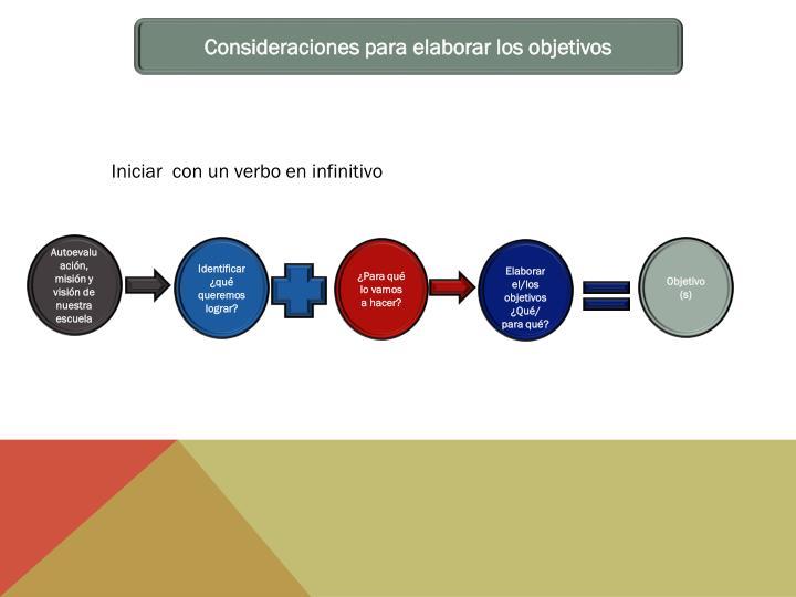 Consideraciones para elaborar los objetivos