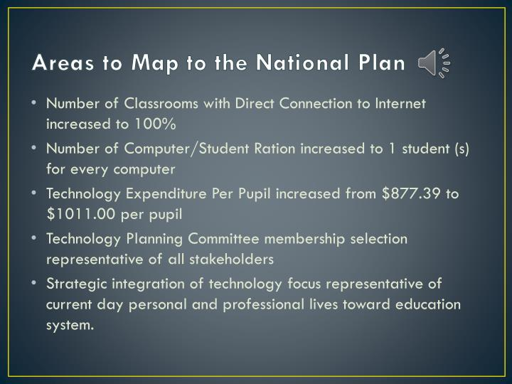 Areas to Map to the National Plan