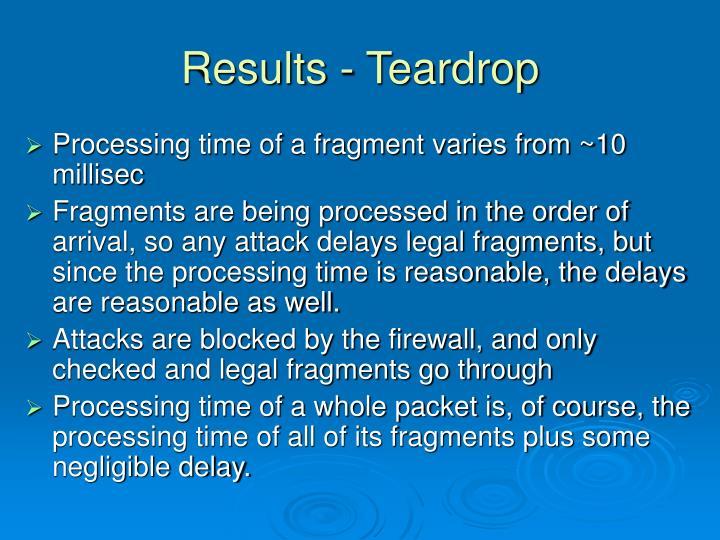 Results - Teardrop