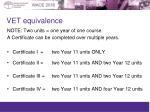 vet equivalence