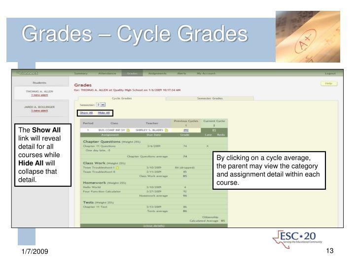 Grades – Cycle Grades