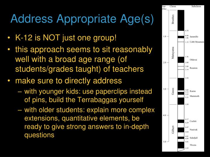 Address Appropriate Age(s)