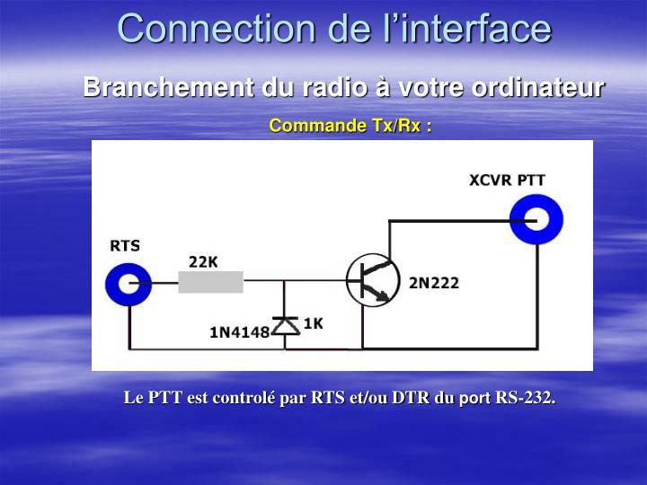 Connection de l'interface