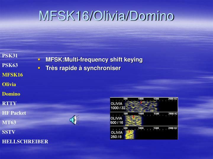 MFSK16/Olivia/Domino