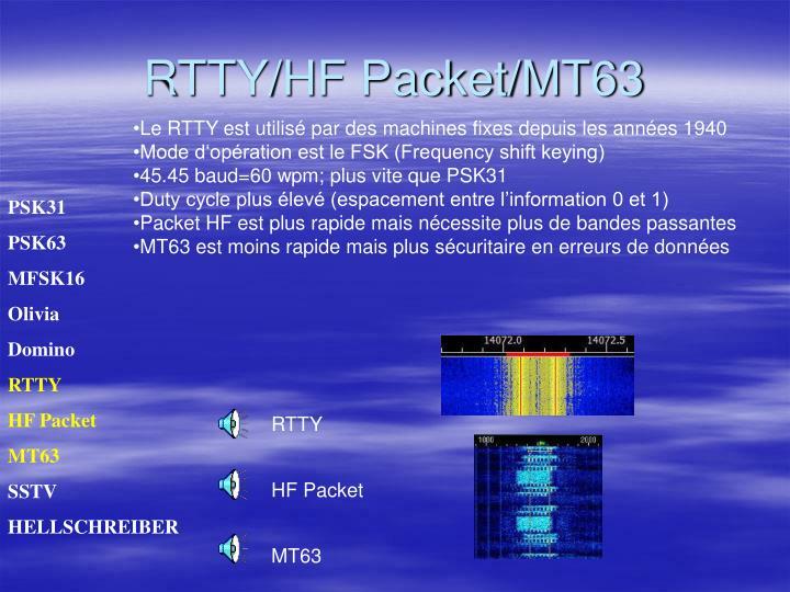 RTTY/HF Packet/MT63