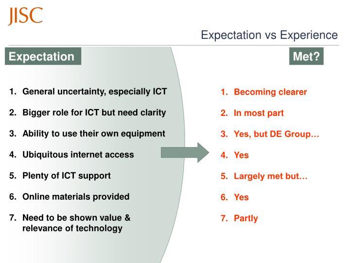 Expectation vs Experience