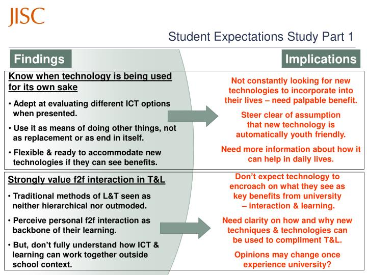 Student Expectations Study Part 1