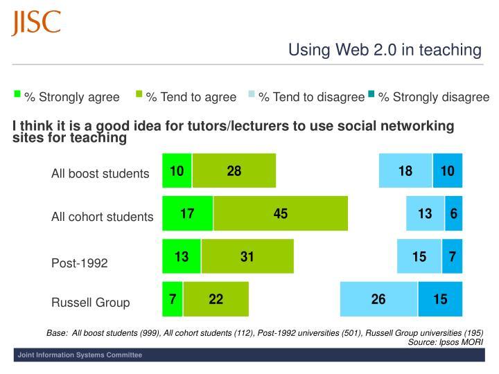 Using Web 2.0 in teaching