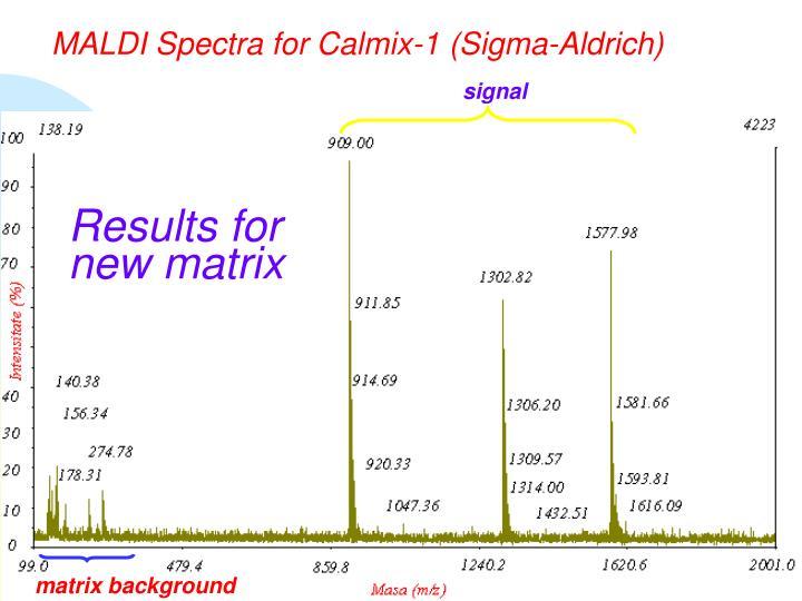 MALDI Spectra for Calmix-1 (Sigma-Aldrich)