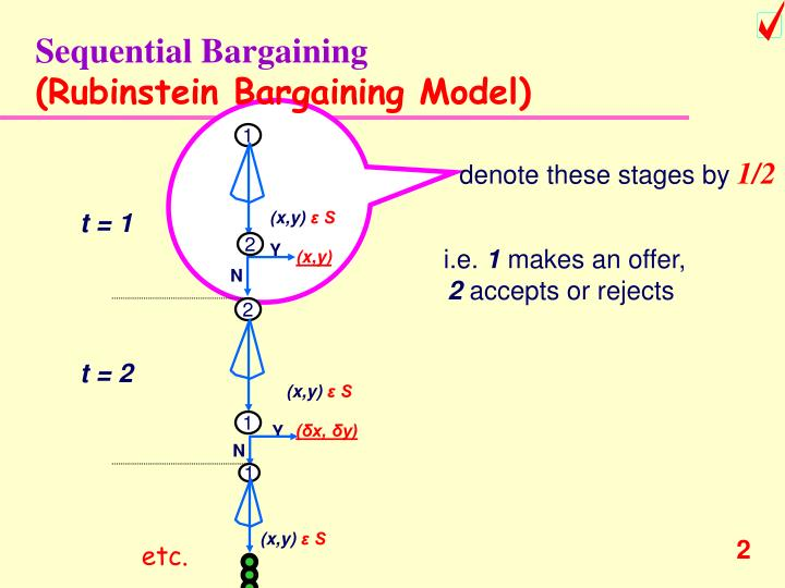 Sequential bargaining rubinstein bargaining model