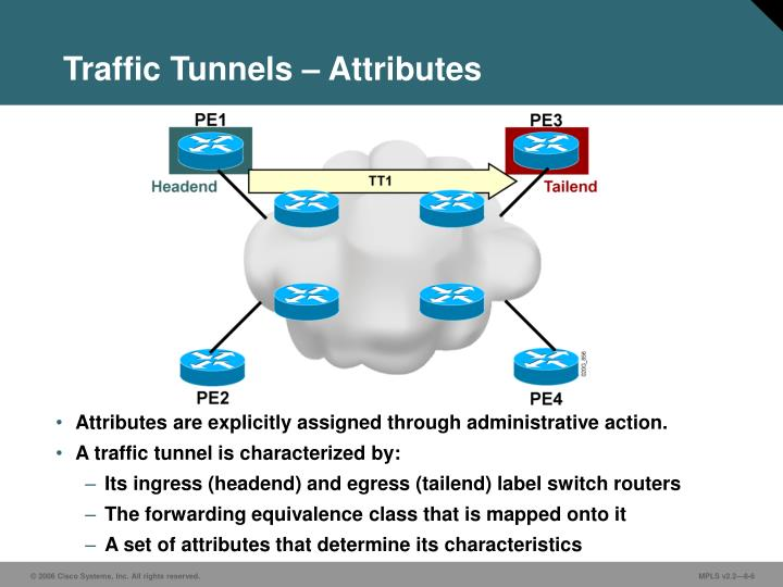 Traffic Tunnels – Attributes