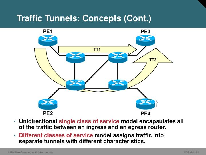 Traffic Tunnels: Concepts (Cont.)
