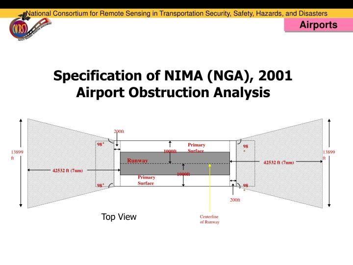 National Consortium for Remote Sensing in Transportation Security, Safety, Hazards, and Disasters