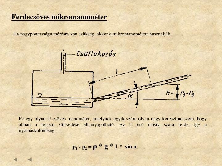 Ferdecsöves mikromanométer