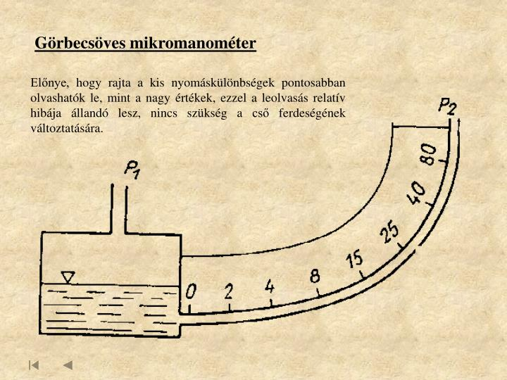 Görbecsöves mikromanométer