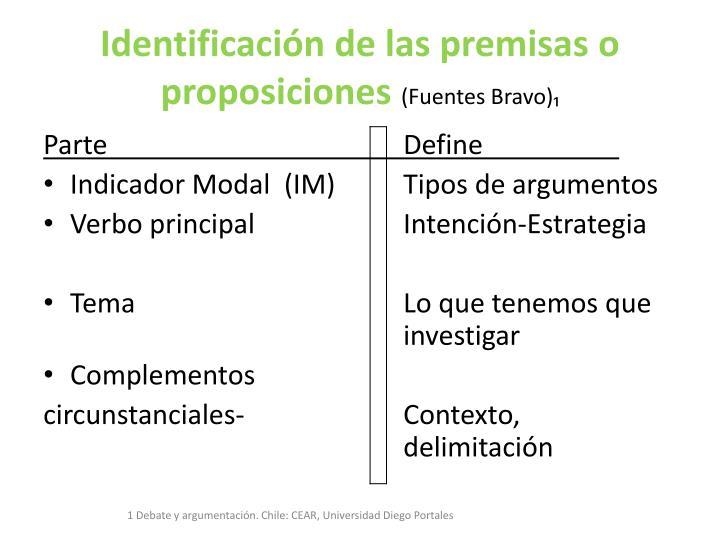 Identificación de las premisas o proposiciones