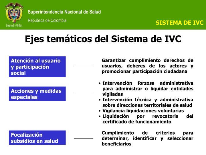 SISTEMA DE IVC