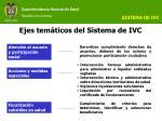 ejes tem ticos del sistema de ivc1