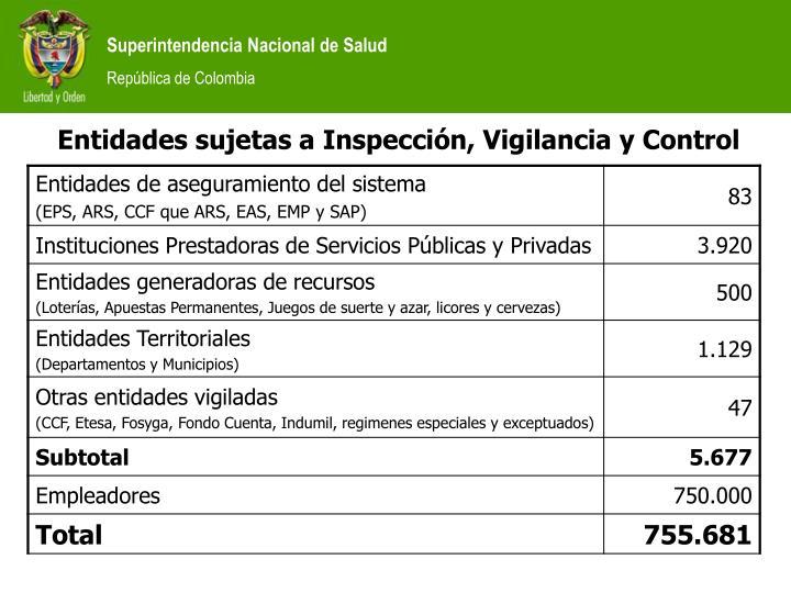 Entidades sujetas a Inspección, Vigilancia y Control