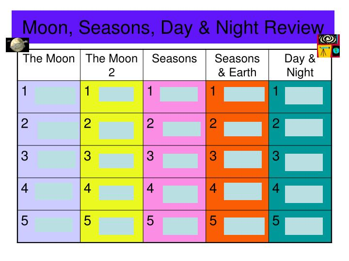 Moon seasons day night review