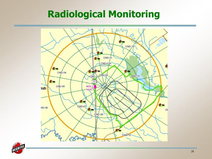 Radiological Monitoring