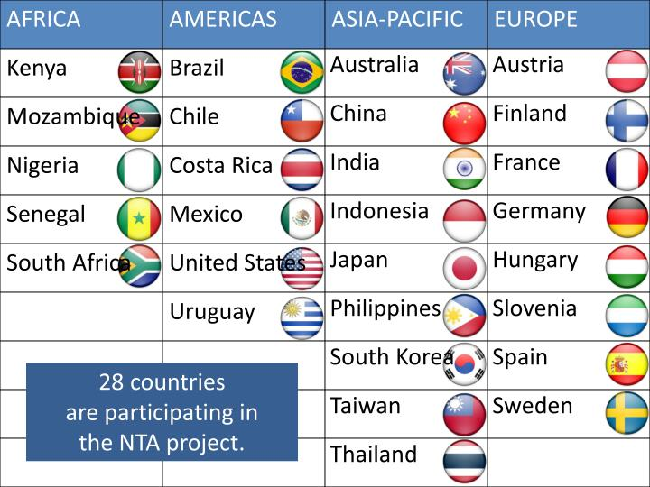 28 countries