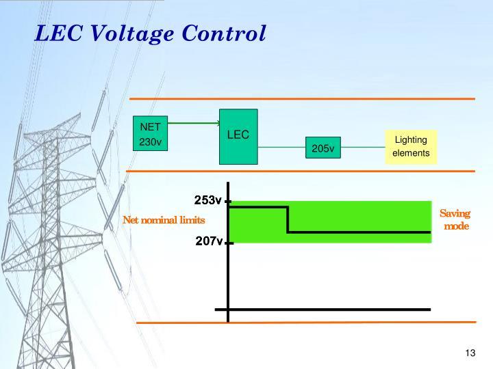 LEC Voltage Control