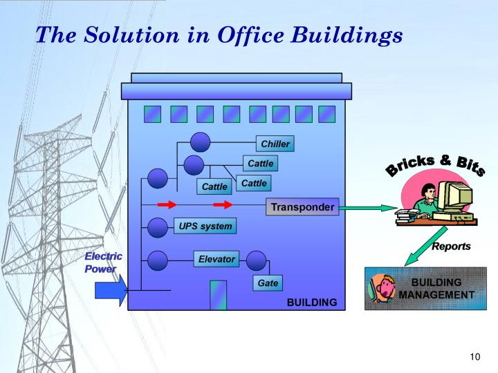 The Solution in Office Buildings