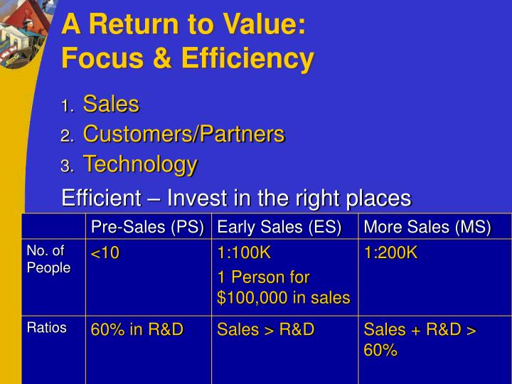 A Return to Value: