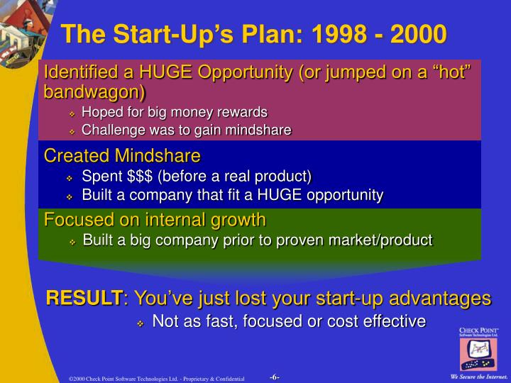 The Start-Up's Plan: 1998 - 2000