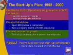 the start up s plan 1998 2000