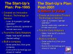 the start up s plan post 2001 a return to value