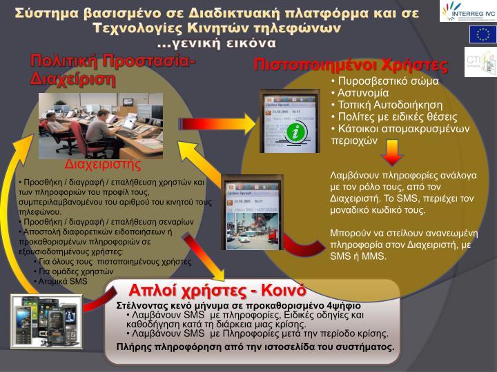 Σύστημα βασισμένο σε Διαδικτυακή πλατφόρμα και σε Τεχνολογίες Κινητών τηλεφώνων
