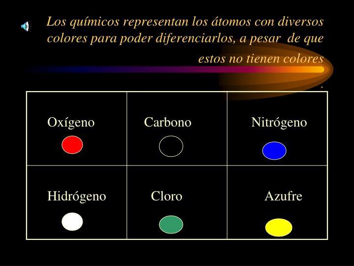 Los químicos representan los átomos con diversos colores para poder diferenciarlos, a pesar  de que estos no tienen colores
