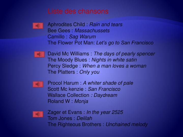 Liste des chansons