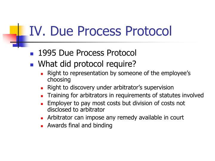 IV. Due Process Protocol