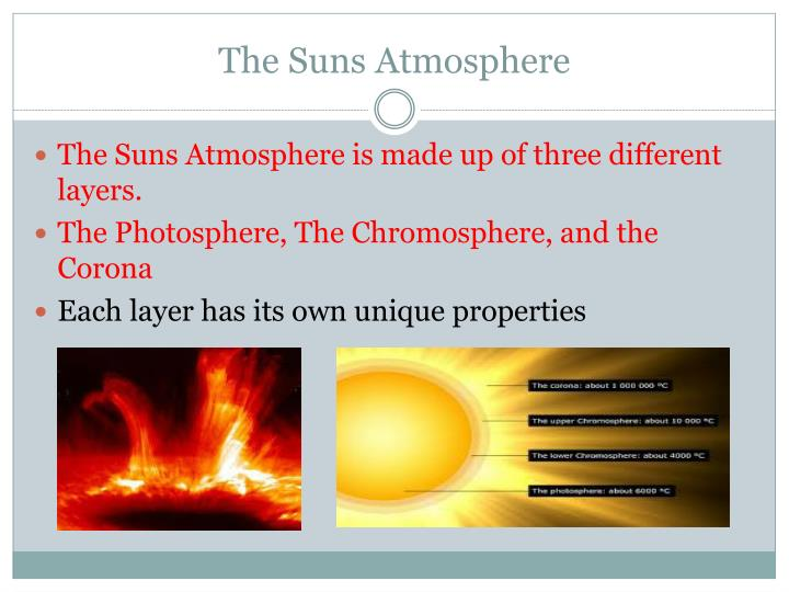 The suns atmosphere