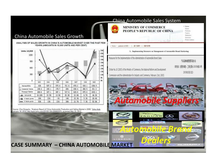 Case summary china automobile market