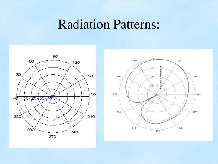 Radiation Patterns: