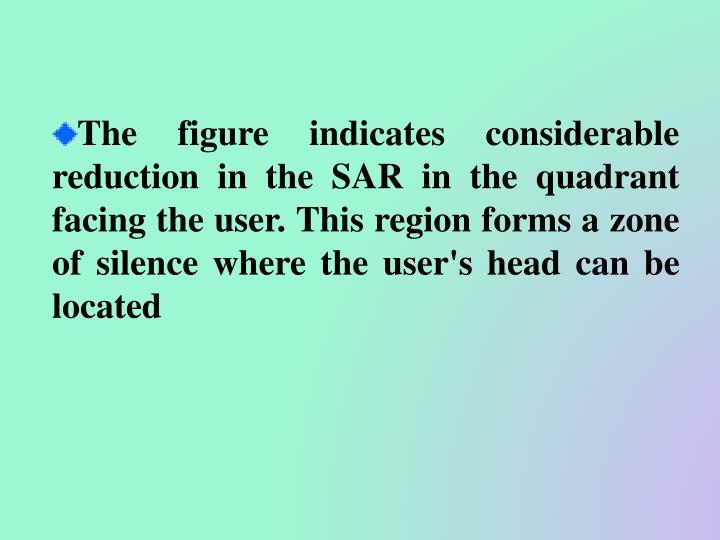 The figure indicates considerable reduction in the SAR in the quadrant facing the user. This region forms a zone of silence where the user's head can be located