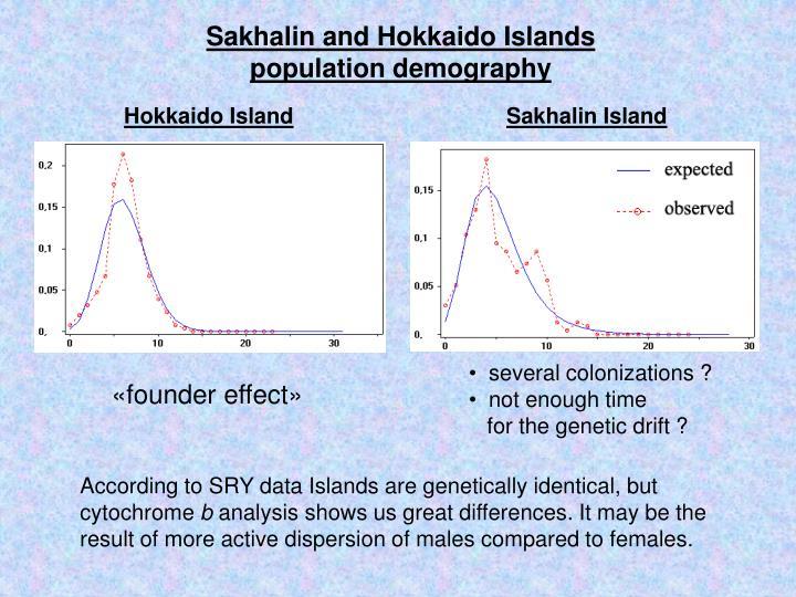 Sakhalin and Hokkaido Islands