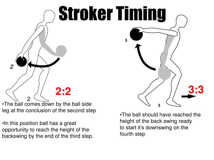 Stroker Timing