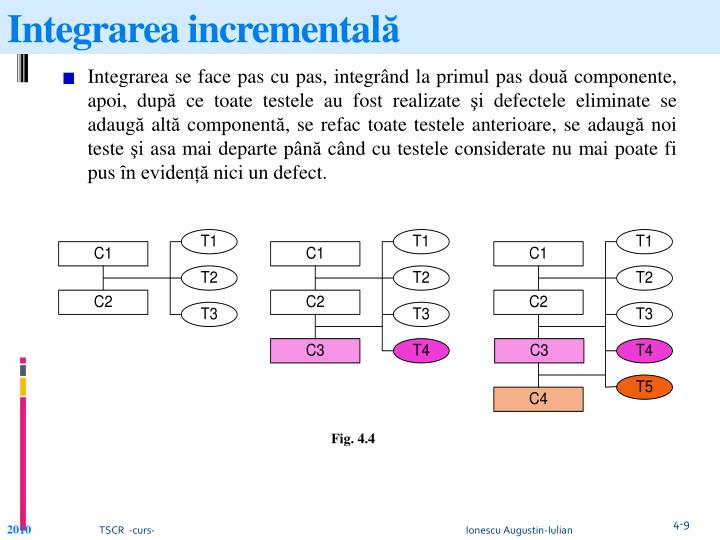 Integrarea incremental