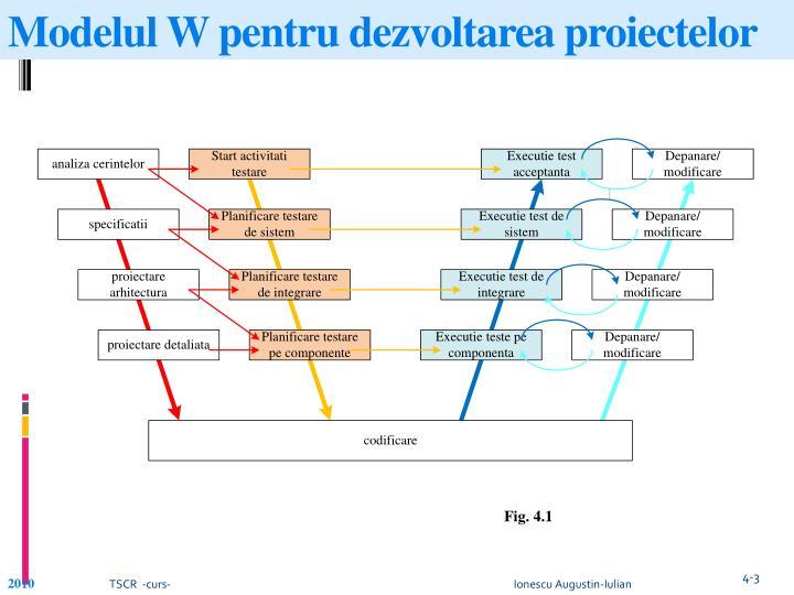 Modelul W pentru dezvoltarea proiectelor