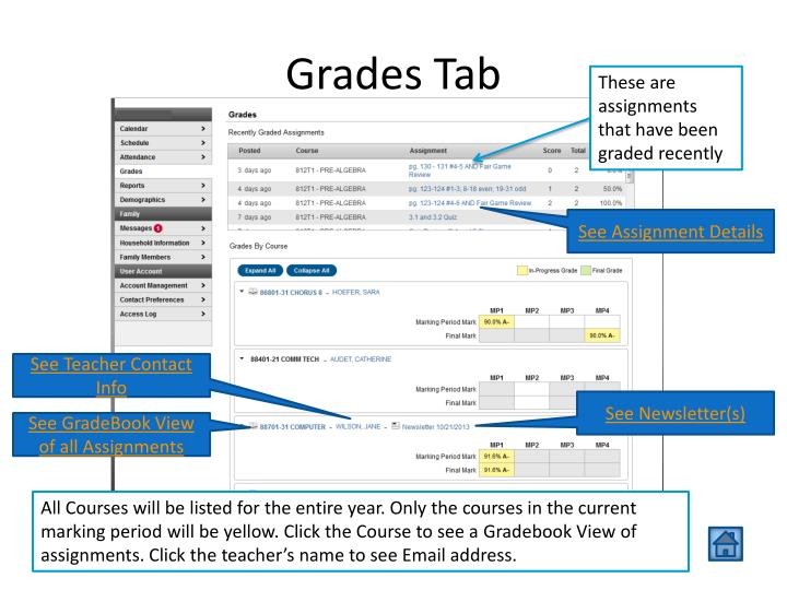 Grades Tab