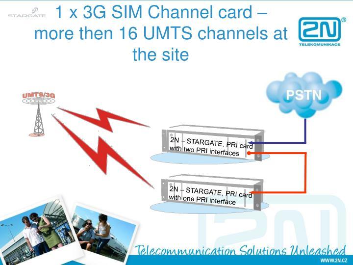 1 x 3G SIM Channel card –